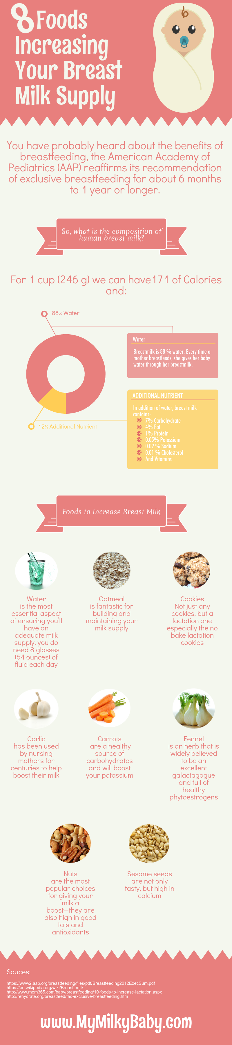 Increase breast milk supply infographic