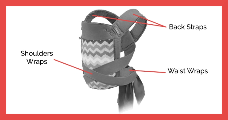 Infantino Sash Wrap and Tie Baby Carrier Description