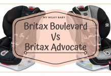 Britax Advocate Vs Boulevard ClickTight Convertible Car Seat Differences Header