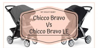 Chicco Bravo Vs Bravo LE Quick-Fold Strollers Who is The Better Header