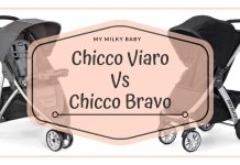 Chicco Viaro Vs Bravo Which is The Best Chicco Stroller Header
